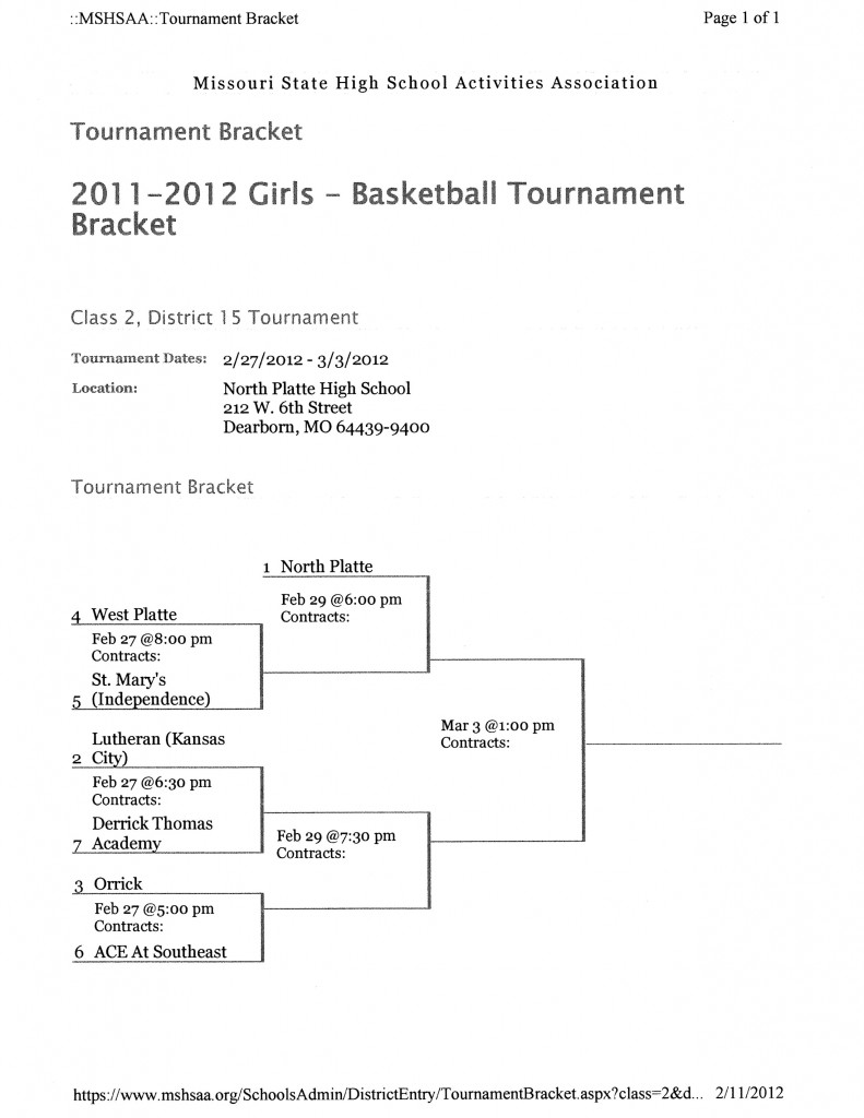 girls-bracket086